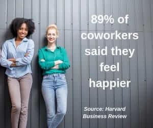 Happier Coworking Harvard Business Review