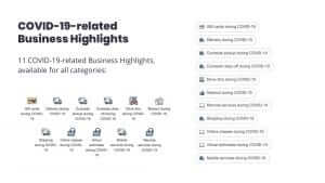 Yelp Business Highlights
